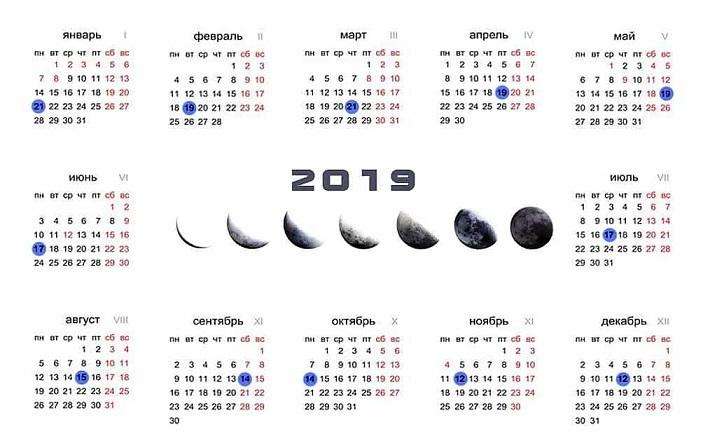 Календарь полнолуний на 2019 год