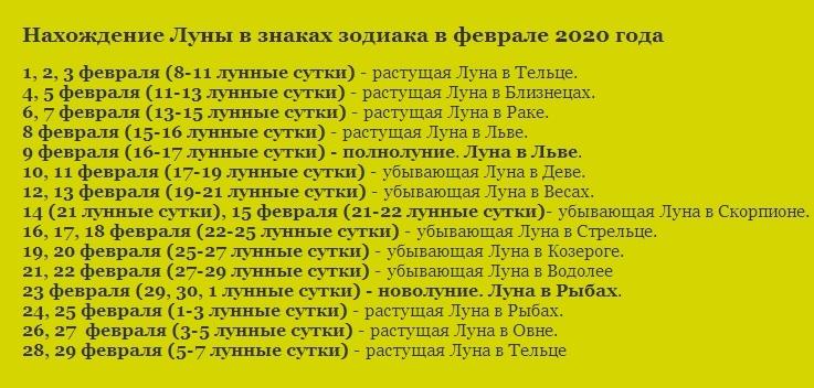 Лунный денежный календарь на февраль 2020 года