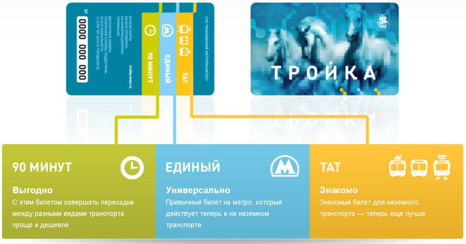 Карта сбербанка тройка: возможности карты