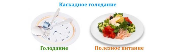 Каскадное питание через день