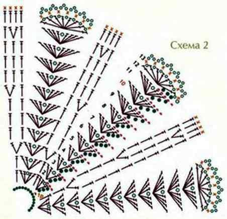 manishka-kryuchkom-dlya-malisha-shema Схема и описание вязания манишки крючком для детей