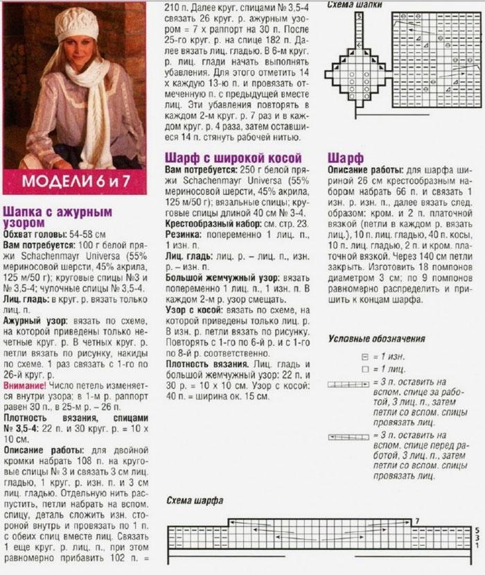 b337ba2167fbac07ea19122fdf3273ba Как связать женскую зимнюю шапку спицами: описания