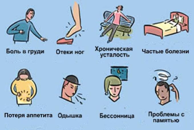 Прочие симптомы всд: