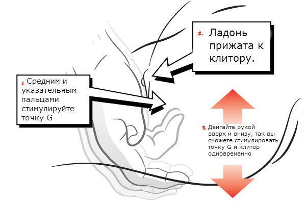 kak-sdelat-chtob-devushka-konchila-s-pomoshyu-paltsev-paren-onaniruet-pered-zhenshinami