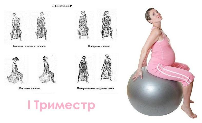 e6568e72b917184 Фитбол: упражнения для грудничков, похудения, беременных ...