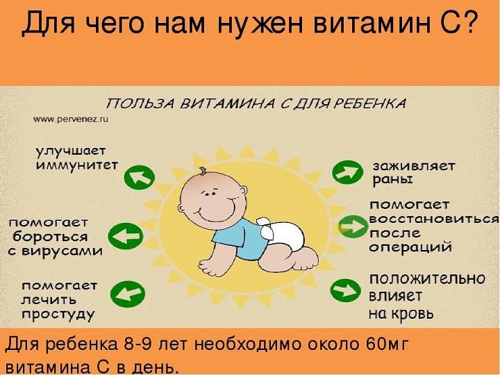 Для чего нужен витамин c детям?