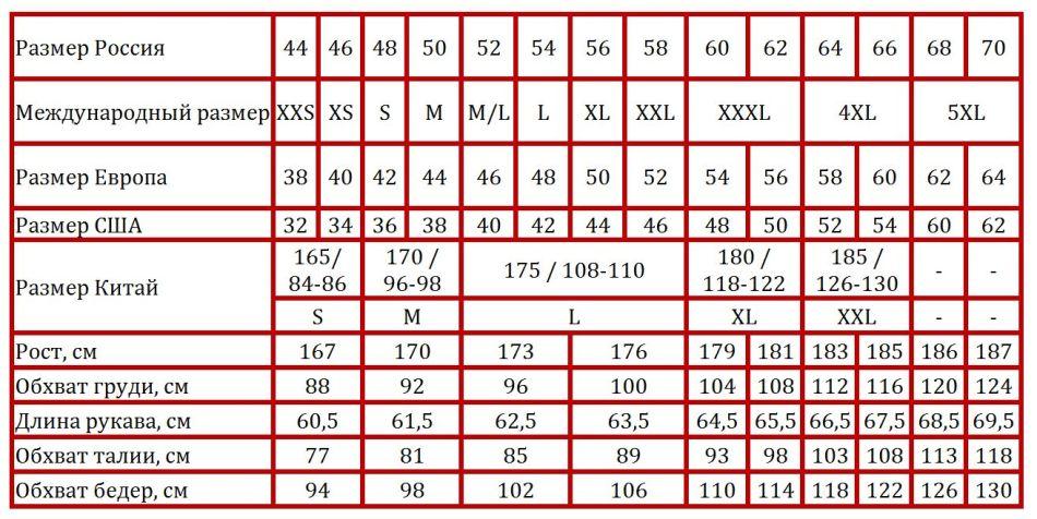 f8884885219f Таблица соответствия размеров мужских курток и мужской верхней одежды  американских, российских, европейских, китайских и международных на  Алиэкспресс