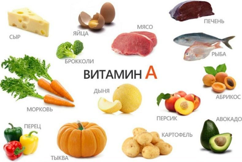 Нужен витамин а