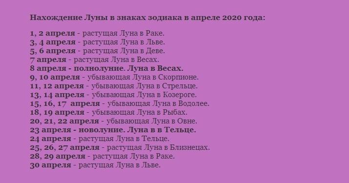 Лунный календарь 2020 года на апрель