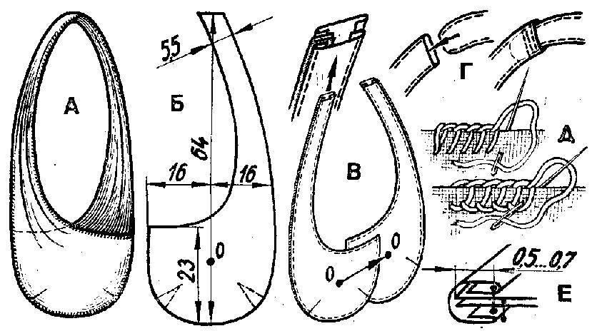 malenkaya-sumka-cherez-plecho-svoimi-rukami-po-sheme Сумки своими руками - выкройки для пошива из ткани или кожи
