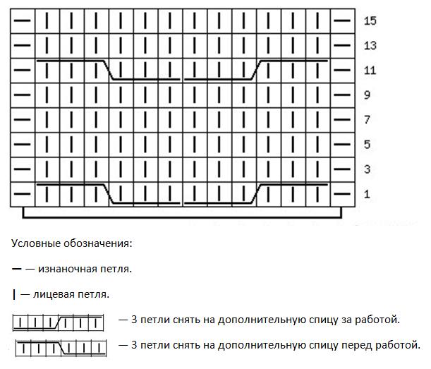 korolevskii-dvoinoi-zhgut-shema Вязание манишки: 105 фото, видео, схемы и инструкция как связать манишку