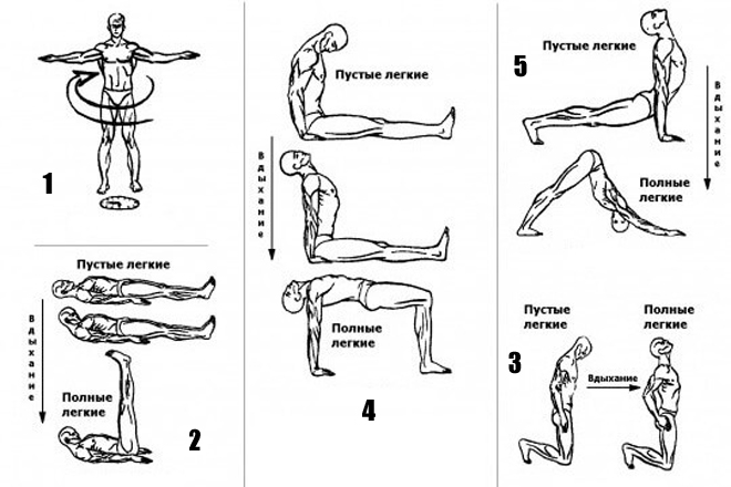 Тибетская гормональная гимнастика для похудения