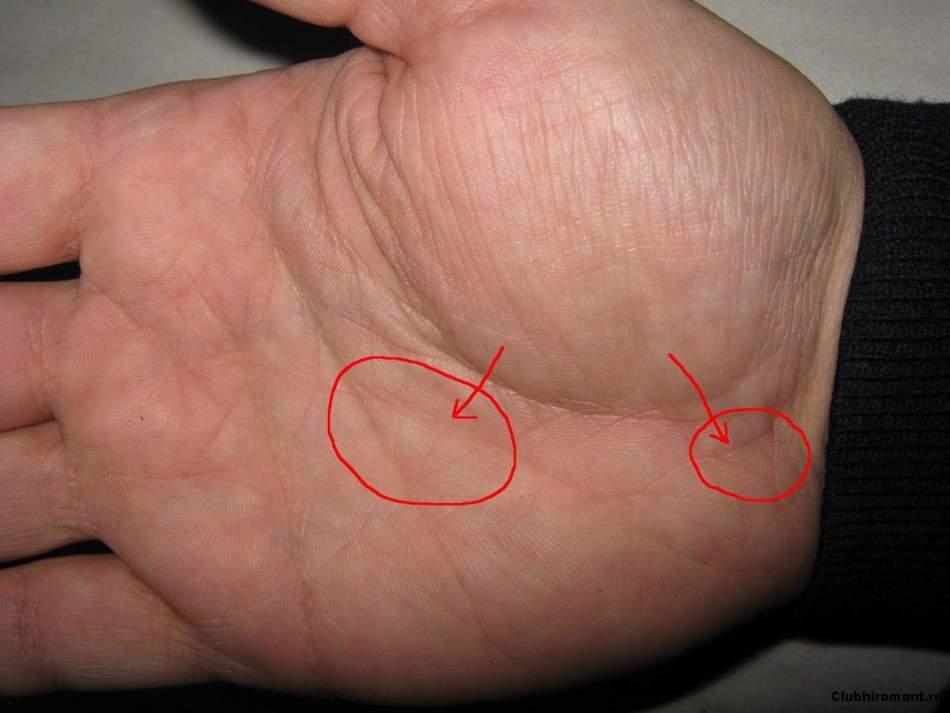 Треугольник на руке является чрезвычайно благоприятным знаком