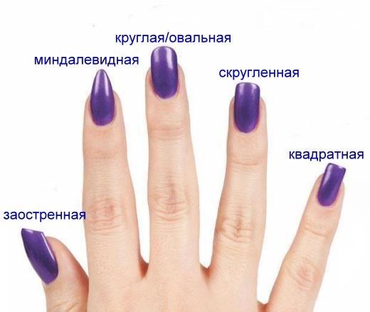 Формы ногтей в сравнении.