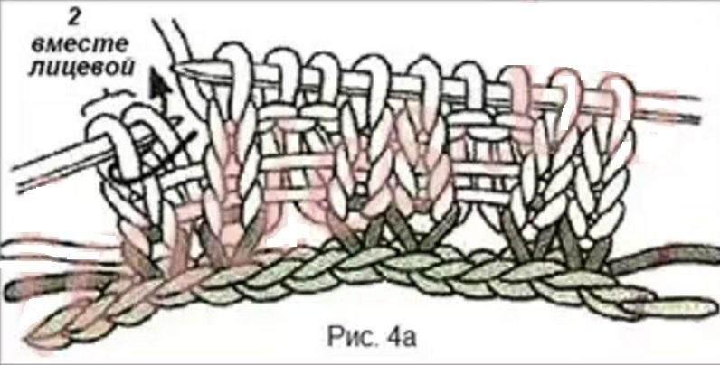 vyazanie-spicami Итальянский набор петель спицами: видео, как набрать, способы, эластичный, для резинки 1х1, схема