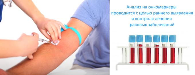 Анализ-на-онкомаркеры