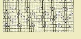 shema-skandinavskogo-uzora Шапка спицами для мальчика на весну, осень, зиму: описание и схема. Как связать детскую шапку для мальчика спицами шлем, ушанку, миньон, с шарфом?