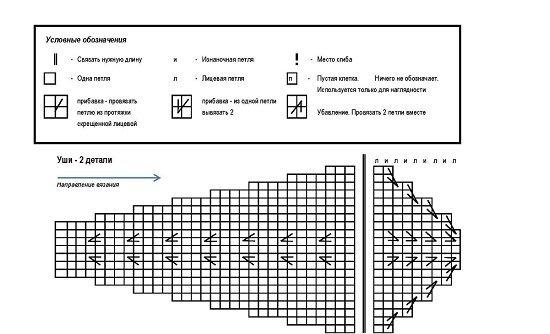 shema-dlya-vyazaniya-uha Как связать игрушку амигуруми крючком (для начинающих)