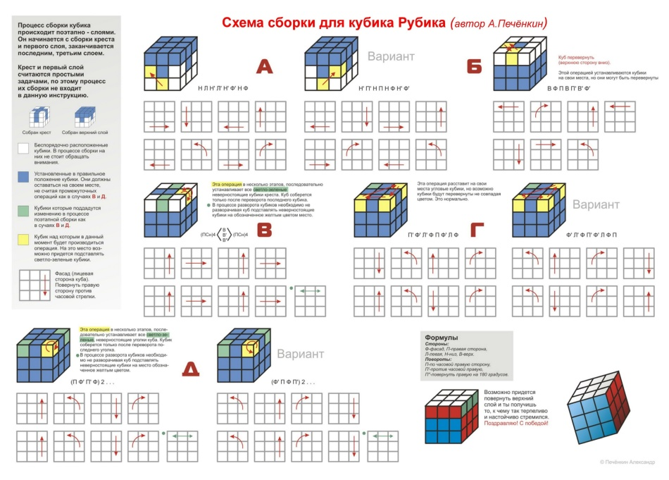 Кубик рубик 3х3 схема » формы и примеры для всего.