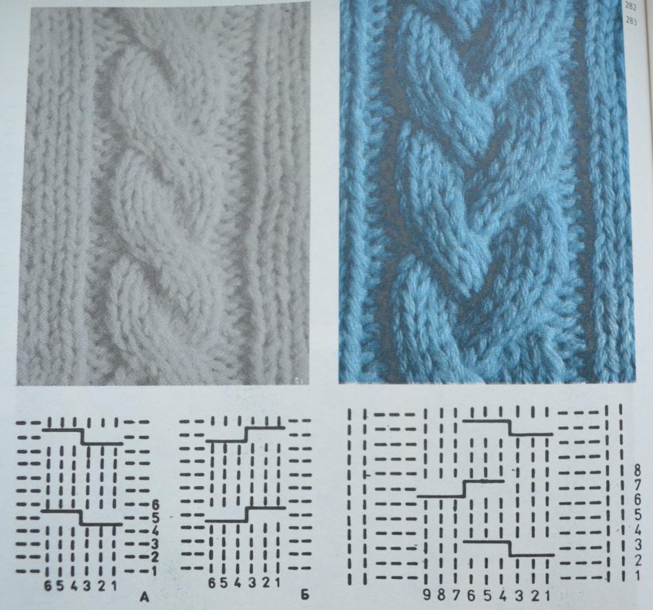 snud-spicami-s-kosami-i-zhgutami-shema Снуд спицами для женщин: схемы вязания, новинки, узоры, размеры. Как связать красивый шарф снуд хомут, капюшон, трубу, с косами, ажурный спицами с описанием?
