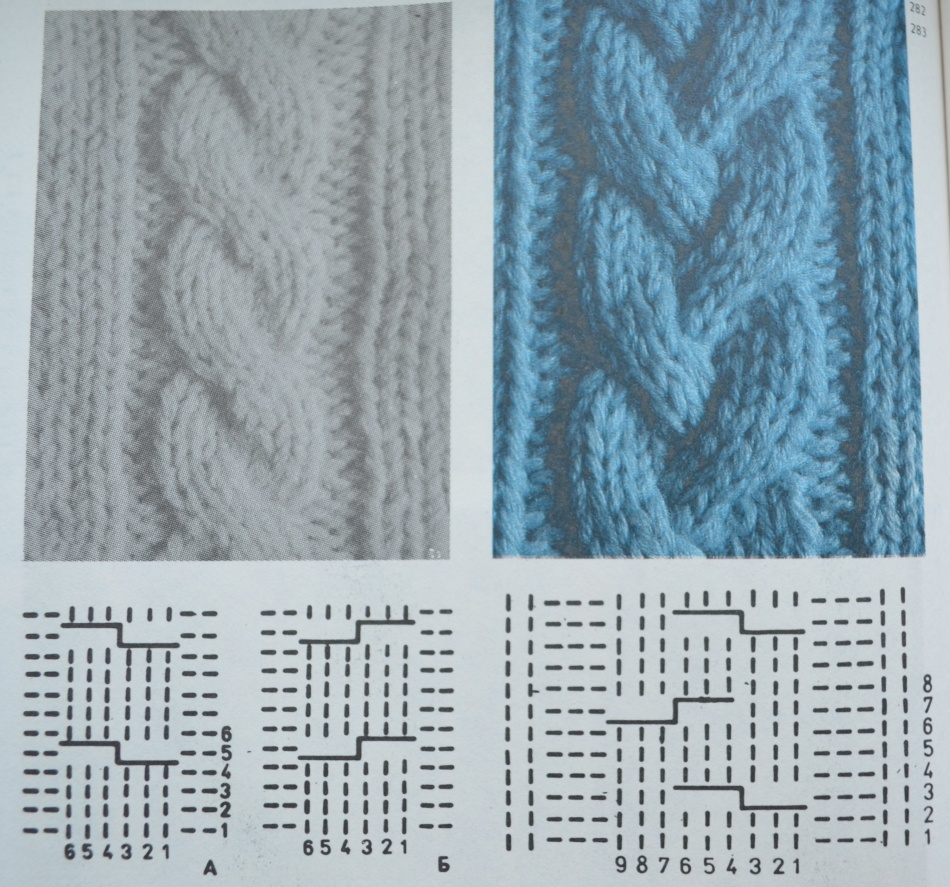 Снуд спицами с косами и жгутами: схема