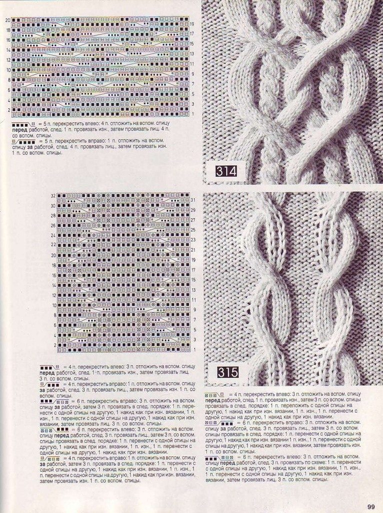 зауженная талии, схемы вязания аранов спицами подробно с фото тату