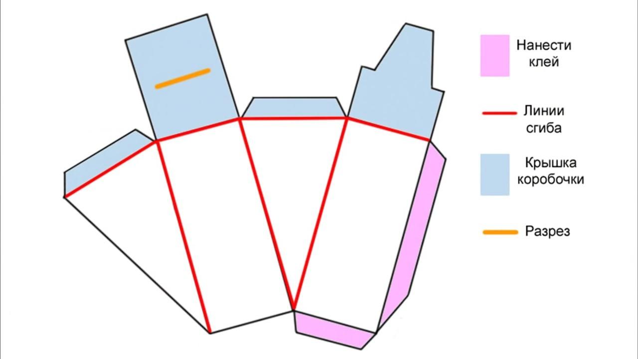 edd34918839077067d331cc26a69a0d4 Нарядная коробочка для упаковки подарка из подручных материалов