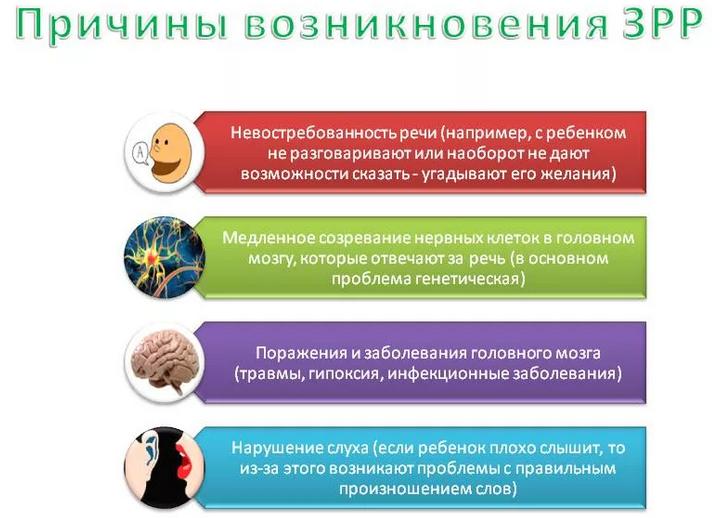 Причины зрр у детей