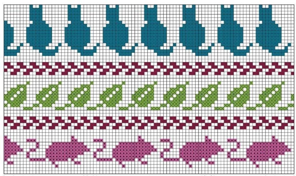 risunok-dlya-vyazaniya-spicami-kotov-na-varezhkah-dlya-detei-variant-1 Как связать красивые варежки для детей спицами: узоры, рисунки, схемы и описание. Детские варежки трансформеры с откидным верхом, сова, зверюшки, царапки, с косами спицами для малышей и подростков