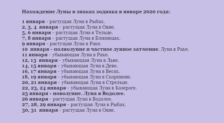 Положение луны в знаках зодиака в январе 2020 года