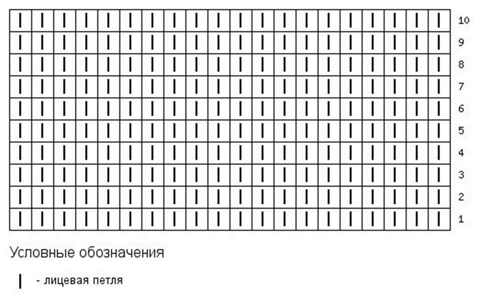 Схема платочного узора на 2 спицах