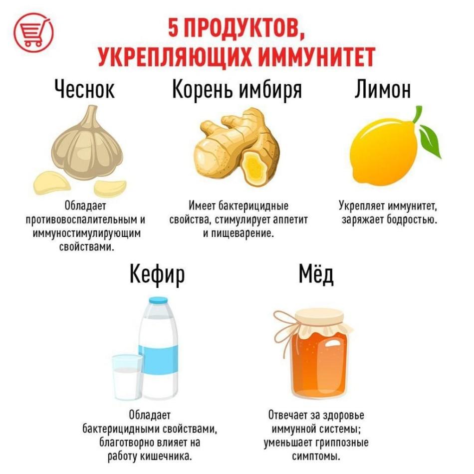 Продукты-для-укрепления-иммунитета