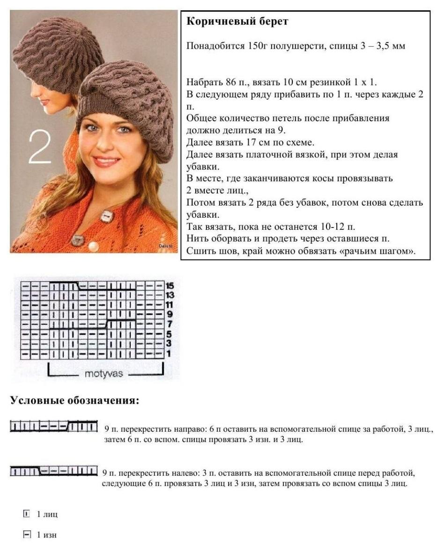 Узоры для беретов спицами: схемы и описания #1