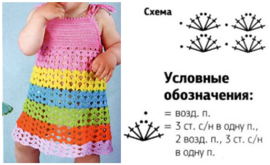 f603d48ec68b5238823a3a8410979403 Сарафан для девочки спицами: вязаный тёплый сарафан для девочки со схемами и описанием