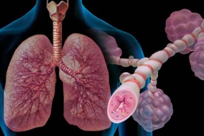 Антибиотики при бронхиальной астмы у взрослых