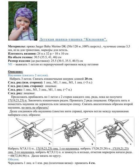 shema-i-opisanie-detskoi-shapki-kilkenni Шапка спицами для мальчика на весну, осень, зиму: описание и схема. Как связать детскую шапку для мальчика спицами шлем, ушанку, миньон, с шарфом?
