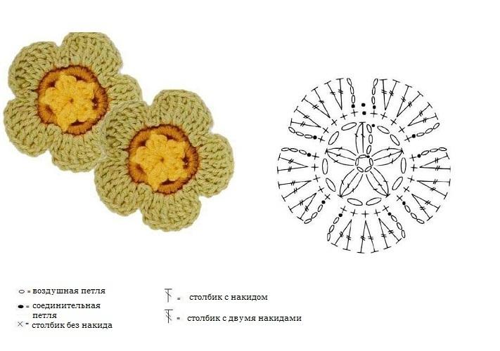 interesnaya-serdcevina Объемные цветы крючком схемы с описанием, видео как связать объемный цветок