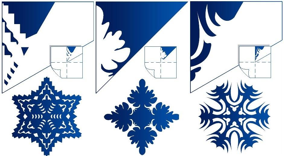 gotovaya-snezhinka-i-shema-risunka-dlya-ee-virezaniya-variant-6 Как вырезать красивые снежинки из бумаги своими руками поэтапно? Как сделать объёмную снежинку оригами?