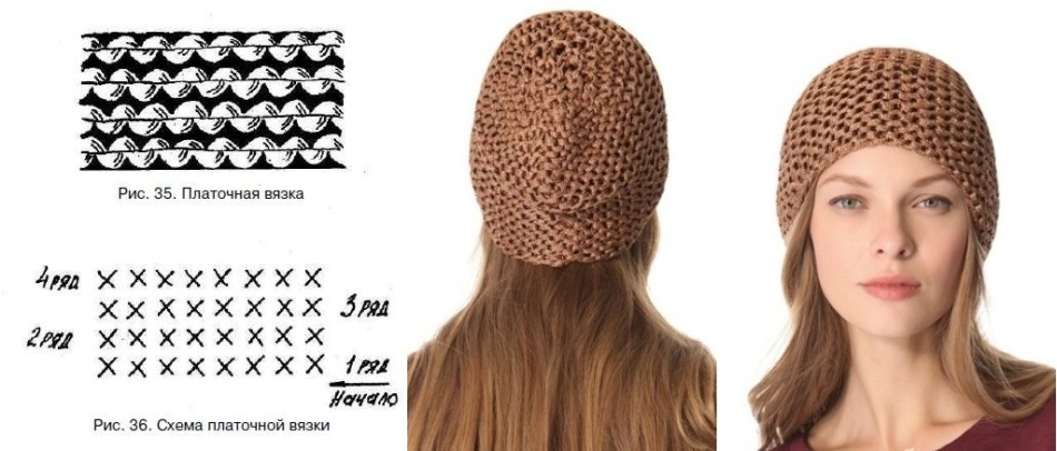 fa3058b746e6f5eac3ed0ae616e40798 Шапки спицами: схемы вязания, новинки. Модные вязаные спицами женские шапки на весну, осень, зиму: описание со схемой
