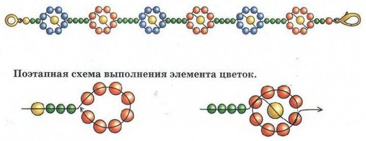 fa9d629cb8a767c6866d94c73ee59c6b Как сделать браслет из бисера для начинающих