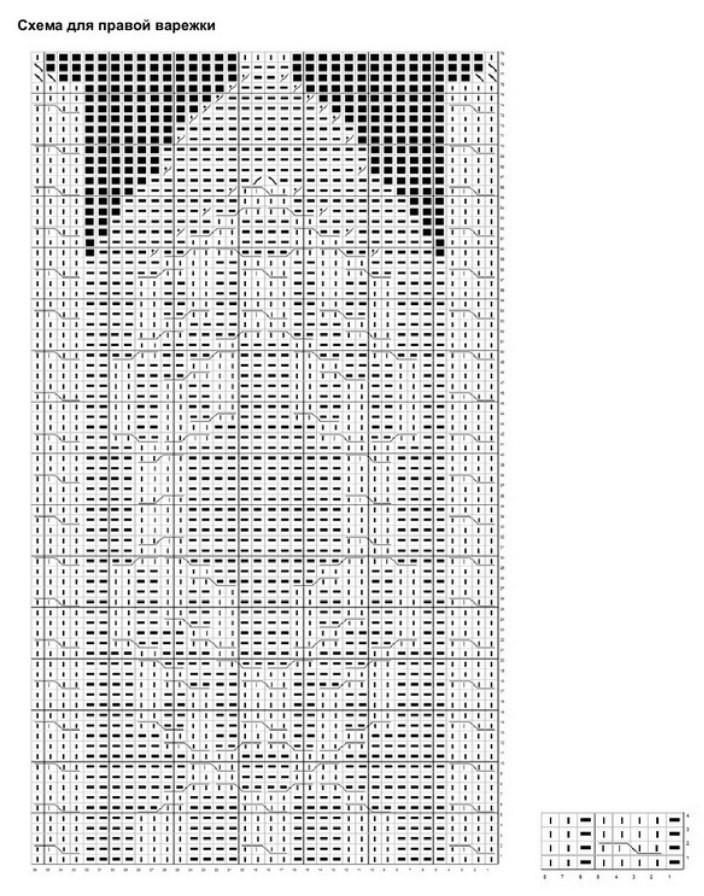 shemi-zhgutov-dlya-vyazaniya-spicami-varezhek-primer-1 Варежки с откидным верхом крючком и спицами с описанием и видео
