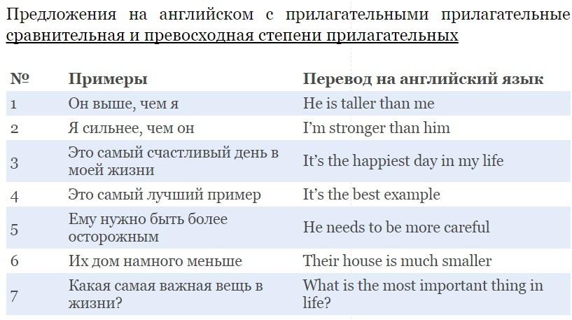 английский язык 6 класс прилагательные