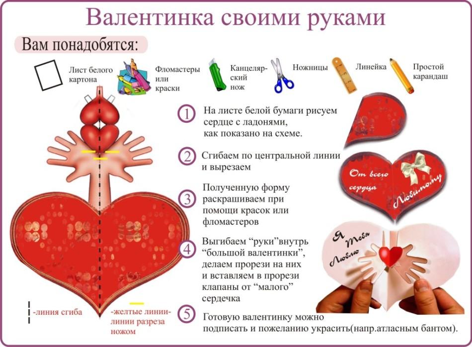 fd1398efd2c6632f76df5714a0255fbe Поделка — валентинка своими руками из бумаги, ткани: шаблоны, выкроки. Как сделать красивую валентинку своими руками маме, парню, в школу?