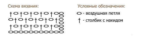 kak-svyazat-snud-kryuchkom---shema Как связать красивый детский снуд для девочки и мальчика крючком? Вязаный детский шарф снуд крючком капюшоном, с шапкой, с ушками, ажурный: описание, схемы, узоры